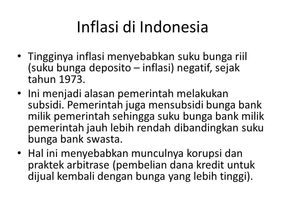 Inflasi di Indonesia Tingginya inflasi menyebabkan suku bunga riil (suku bunga deposito – inflasi) negatif, sejak tahun 1973.