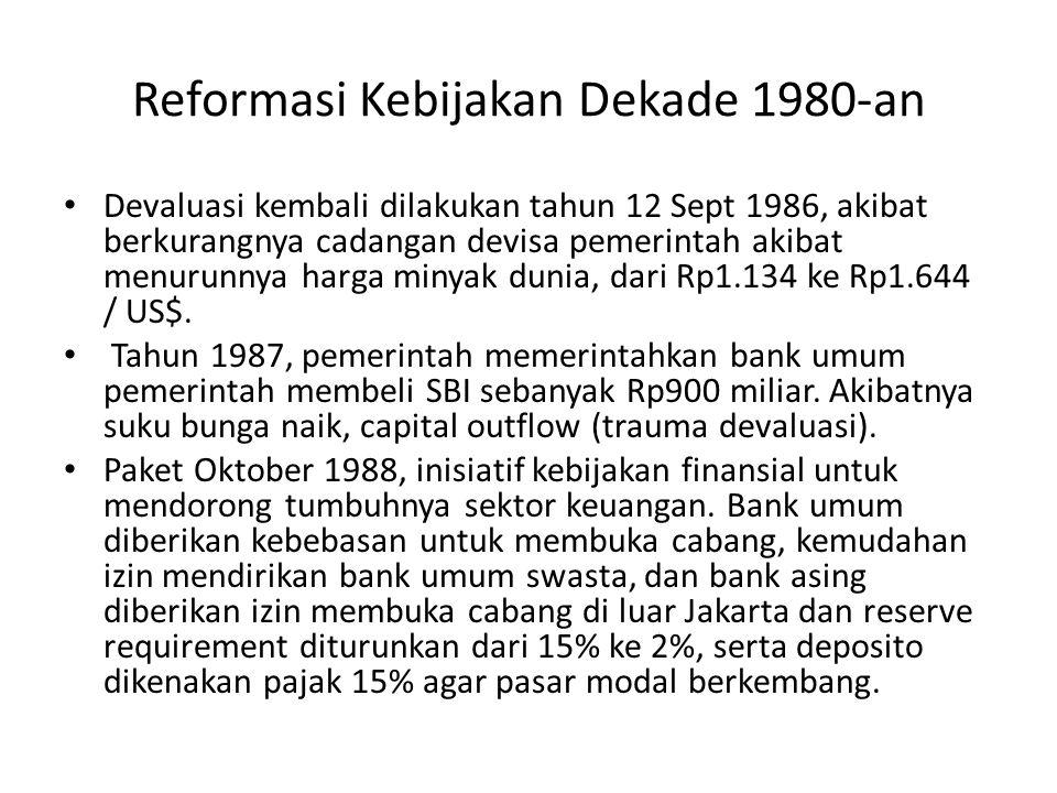 Reformasi Kebijakan Dekade 1980-an