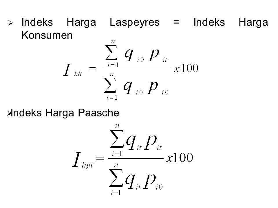 Indeks Harga Laspeyres = Indeks Harga Konsumen