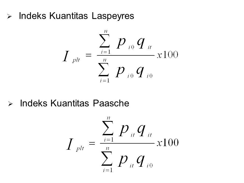 Indeks Kuantitas Laspeyres