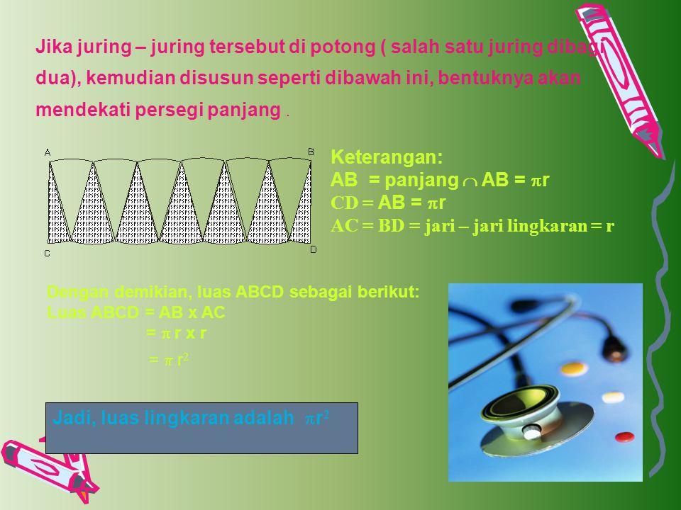 AC = BD = jari – jari lingkaran = r