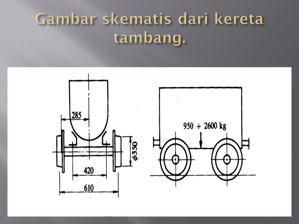 Gambar skematis dari kereta tambang.