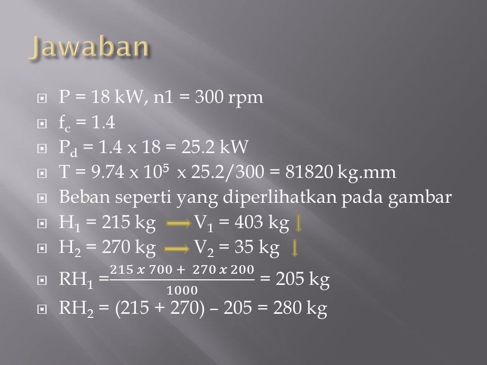 Jawaban P = 18 kW, n1 = 300 rpm fc = 1.4 Pd = 1.4 x 18 = 25.2 kW