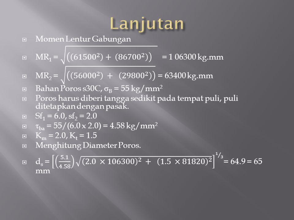 Lanjutan Momen Lentur Gabungan MR1 = 61500 2 + 86700 2 = 1 06300 kg.mm