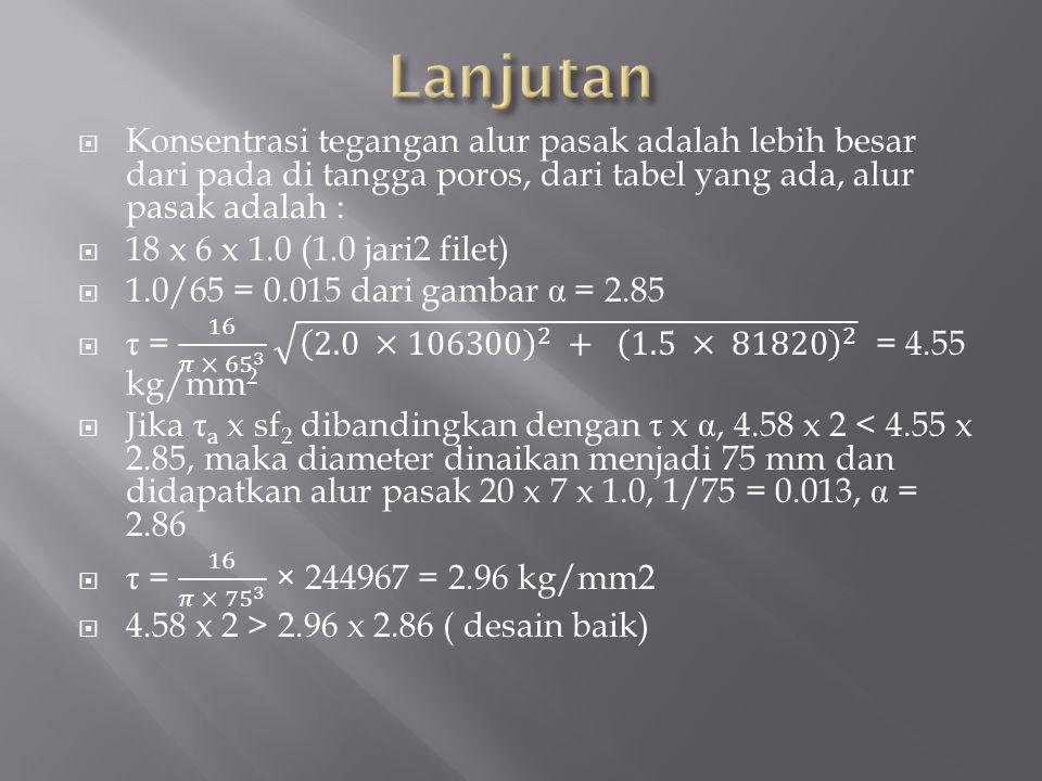 Lanjutan Konsentrasi tegangan alur pasak adalah lebih besar dari pada di tangga poros, dari tabel yang ada, alur pasak adalah :