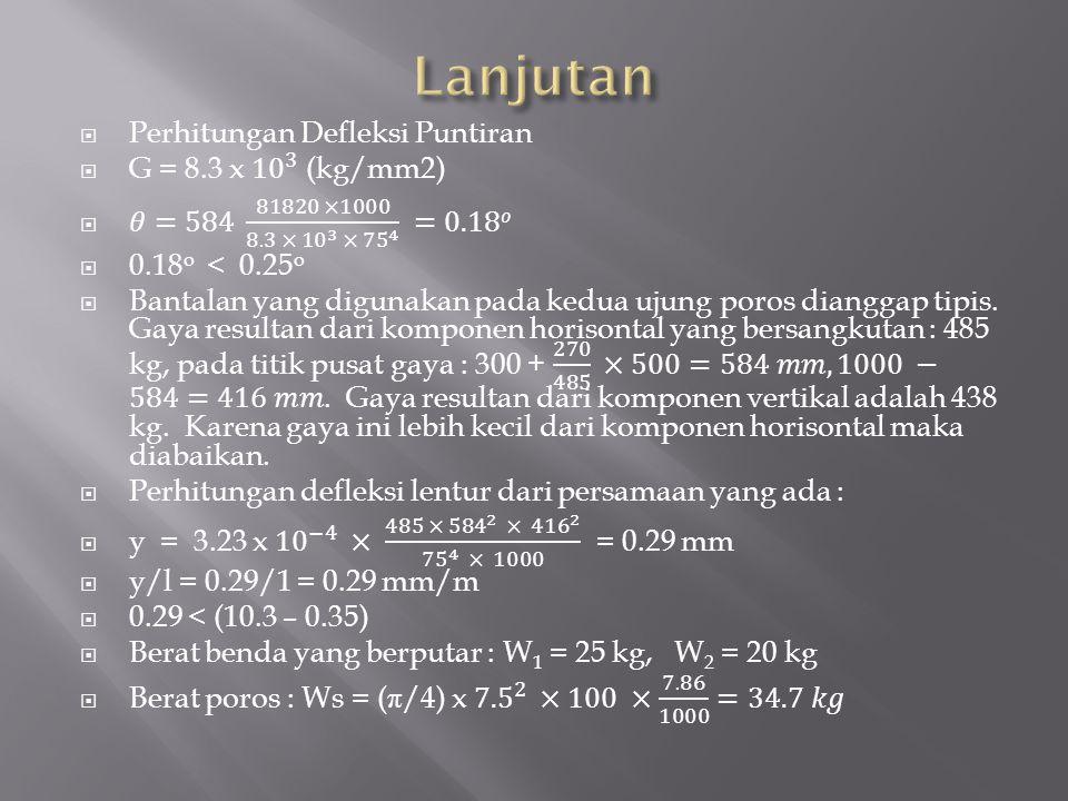 Lanjutan Perhitungan Defleksi Puntiran G = 8.3 x 10 3 (kg/mm2)