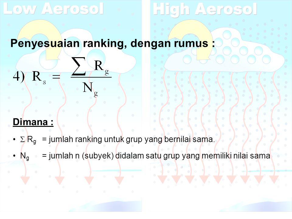 Penyesuaian ranking, dengan rumus :