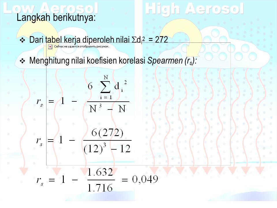Langkah berikutnya: Dari tabel kerja diperoleh nilai di2 = 272