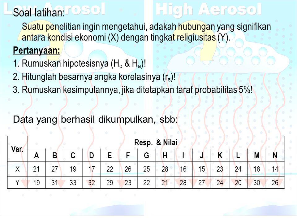 Soal latihan: Suatu penelitian ingin mengetahui, adakah hubungan yang signifikan antara kondisi ekonomi (X) dengan tingkat religiusitas (Y).