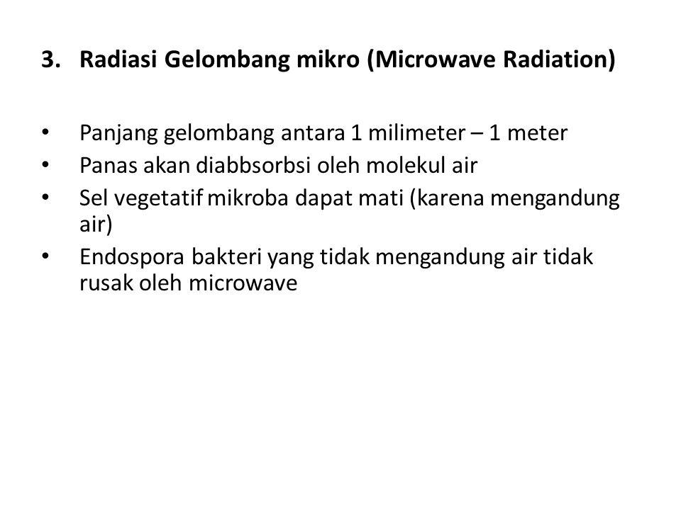 Radiasi Gelombang mikro (Microwave Radiation)