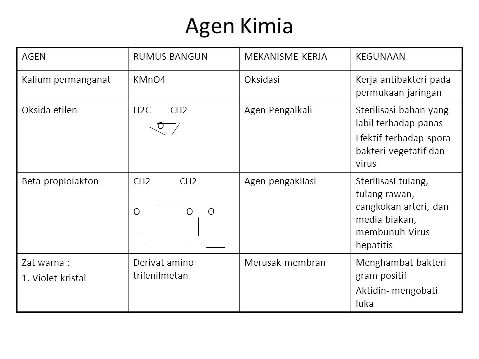 Agen Kimia AGEN RUMUS BANGUN MEKANISME KERJA KEGUNAAN