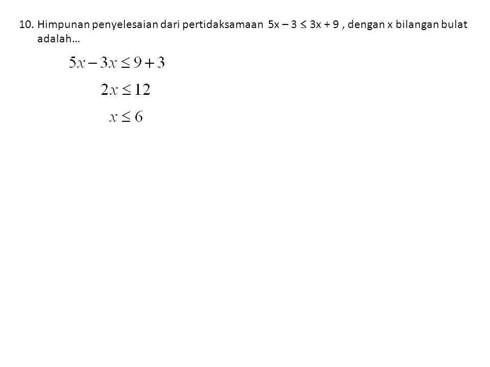Himpunan penyelesaian dari pertidaksamaan 5x – 3  3x + 9 , dengan x bilangan bulat