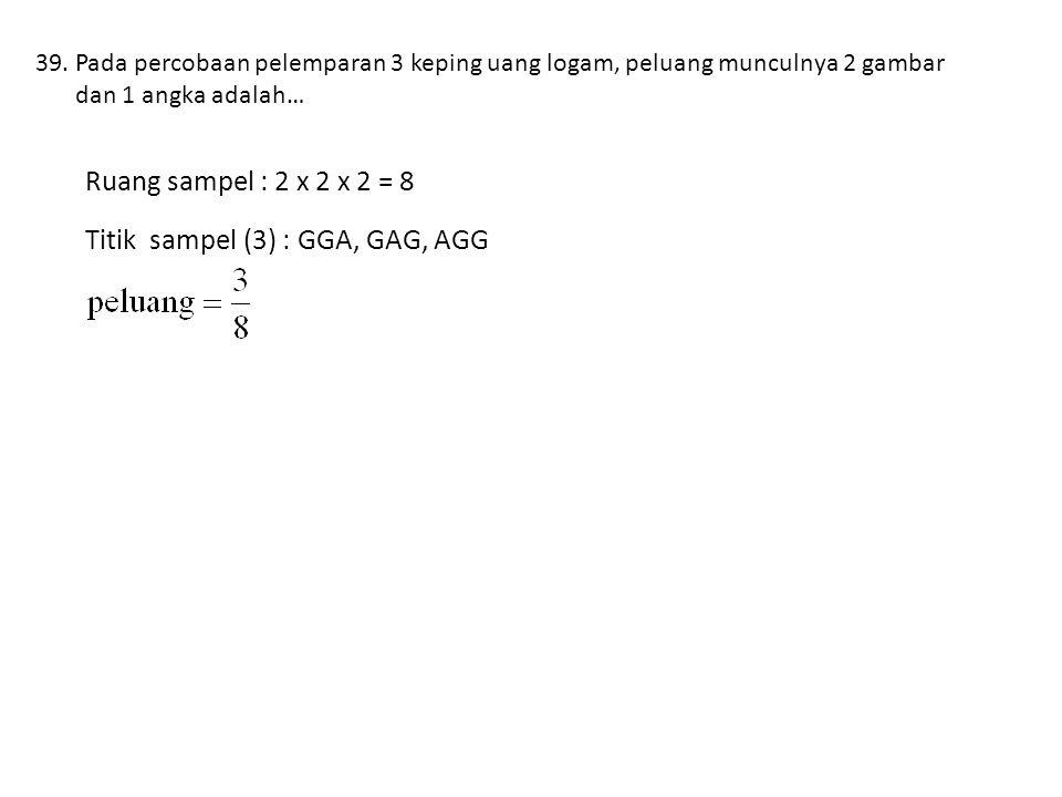 Titik sampel (3) : GGA, GAG, AGG