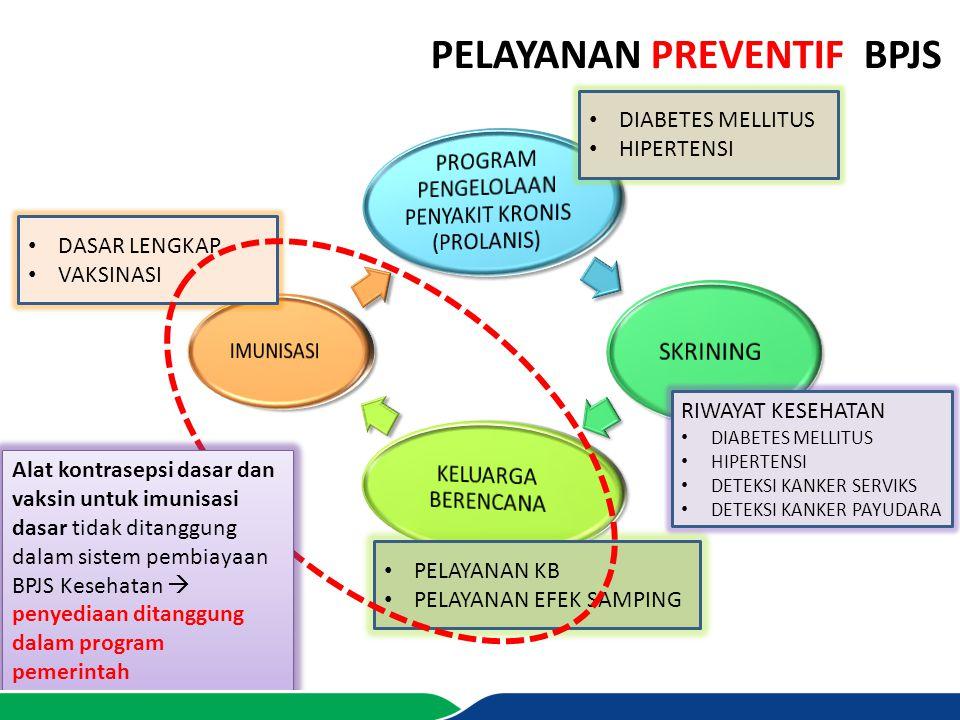 PELAYANAN PREVENTIF BPJS
