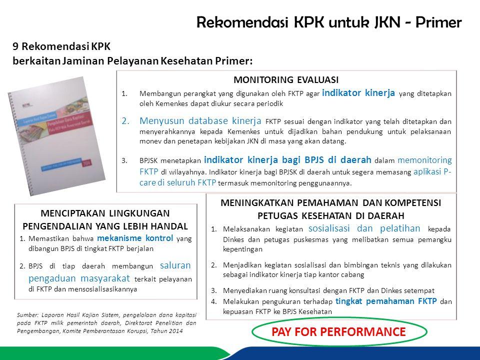 Rekomendasi KPK untuk JKN - Primer