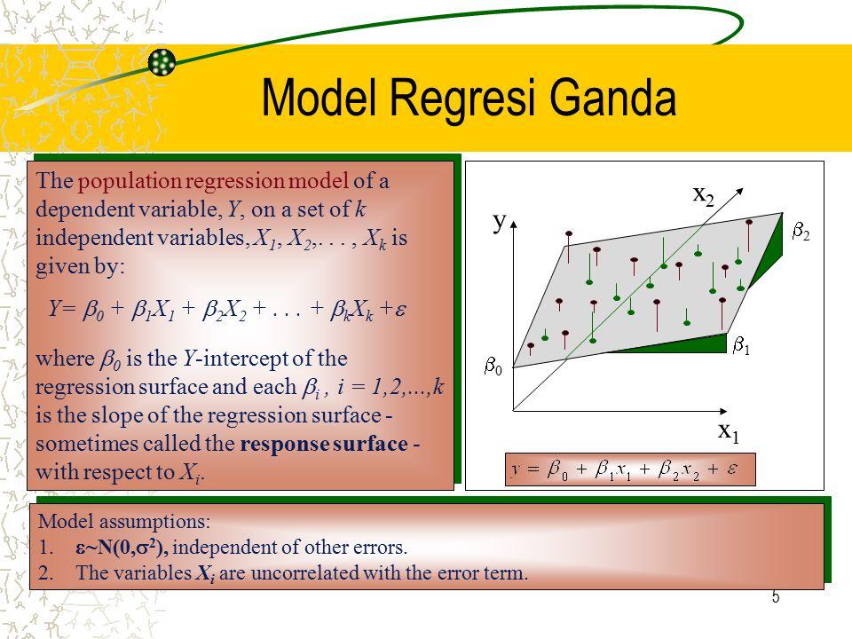 Model Regresi Ganda x2 y x1