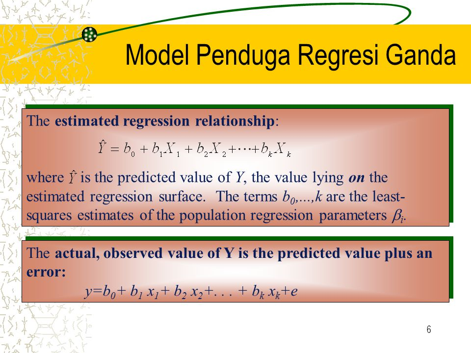 Model Penduga Regresi Ganda
