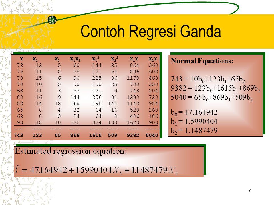 Contoh Regresi Ganda Normal Equations: 743 = 10b0+123b1+65b2