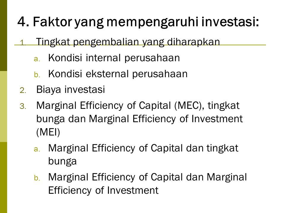 4. Faktor yang mempengaruhi investasi: