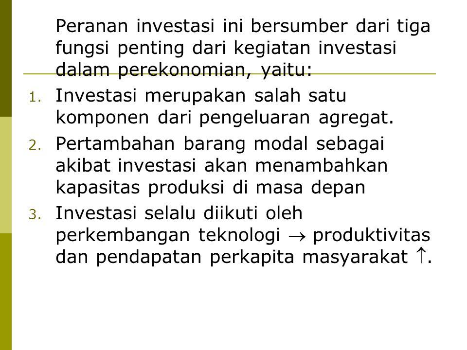 Peranan investasi ini bersumber dari tiga fungsi penting dari kegiatan investasi dalam perekonomian, yaitu: