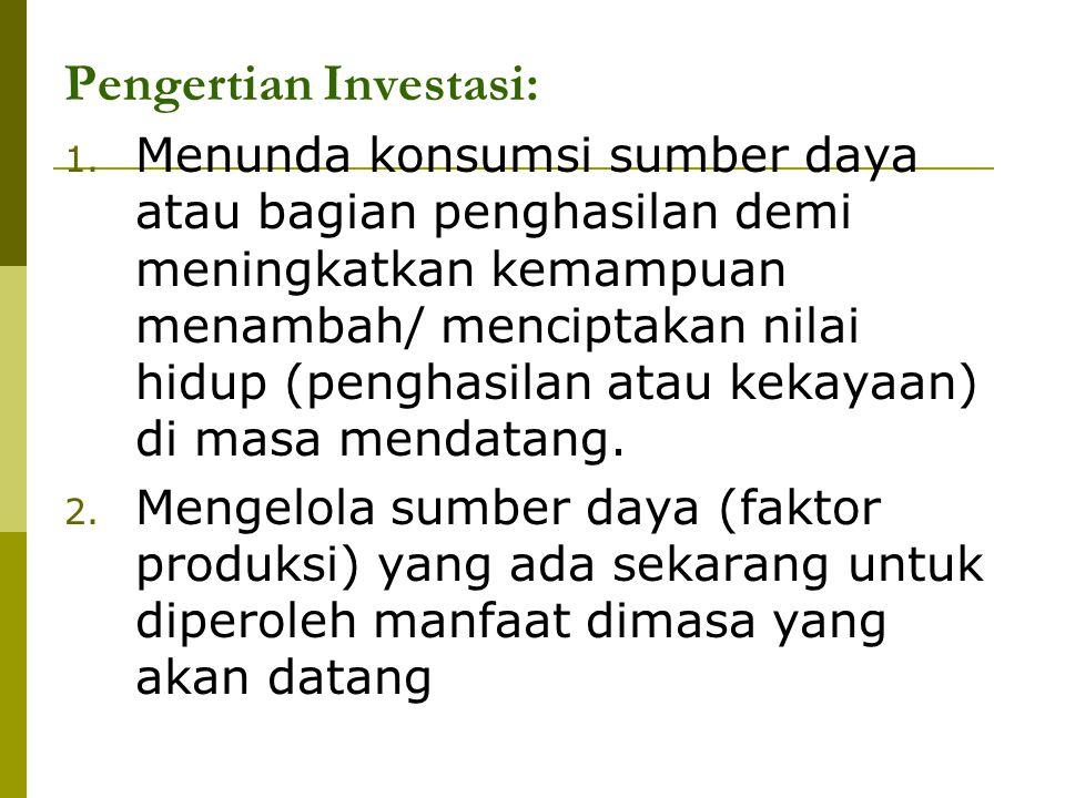 Pengertian Investasi: