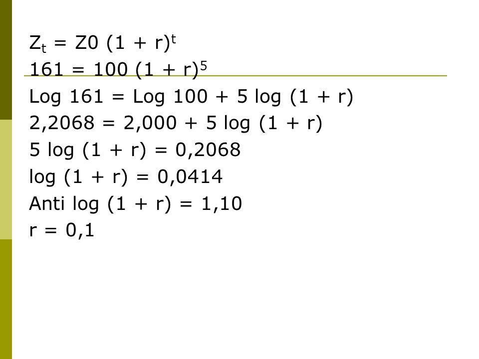 Zt = Z0 (1 + r)t 161 = 100 (1 + r)5. Log 161 = Log 100 + 5 log (1 + r) 2,2068 = 2,000 + 5 log (1 + r)