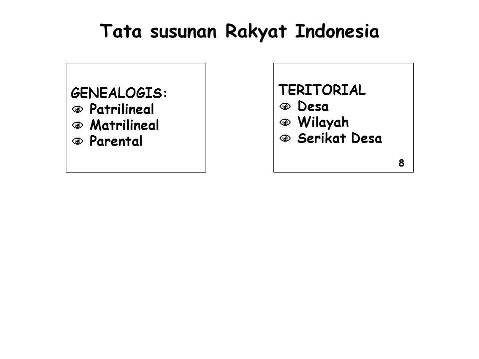 Tata susunan Rakyat Indonesia