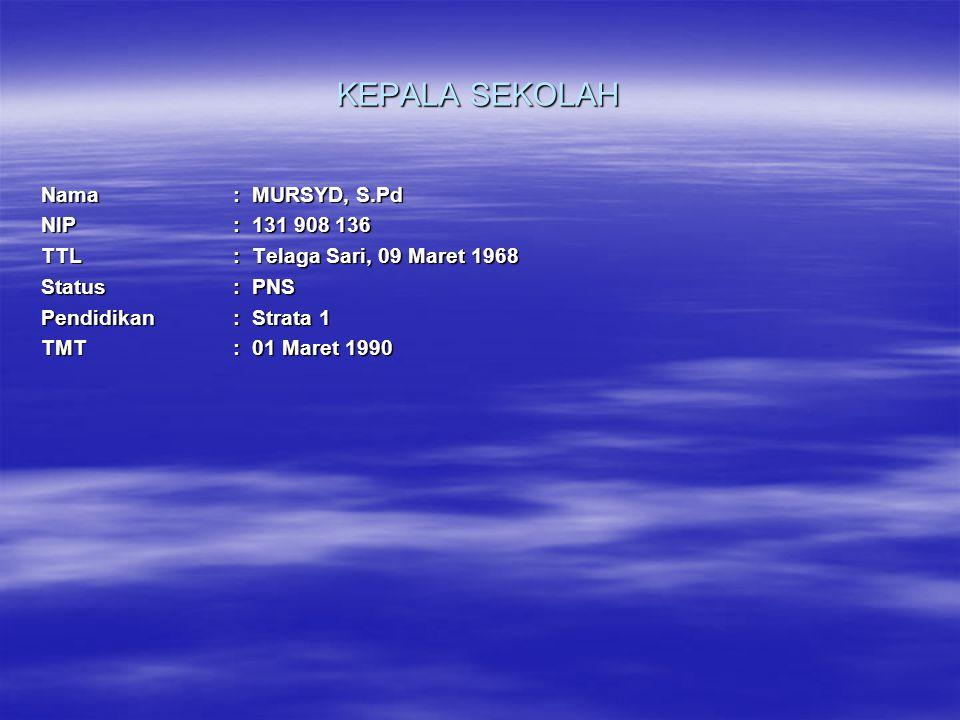 KEPALA SEKOLAH Nama : MURSYD, S.Pd NIP : 131 908 136