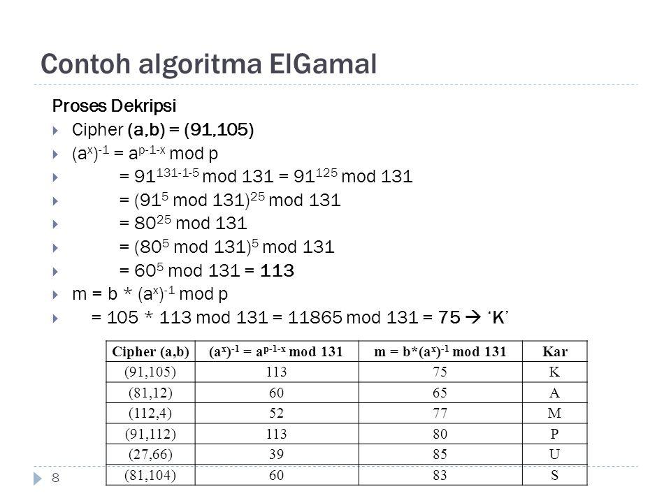 Contoh algoritma ElGamal