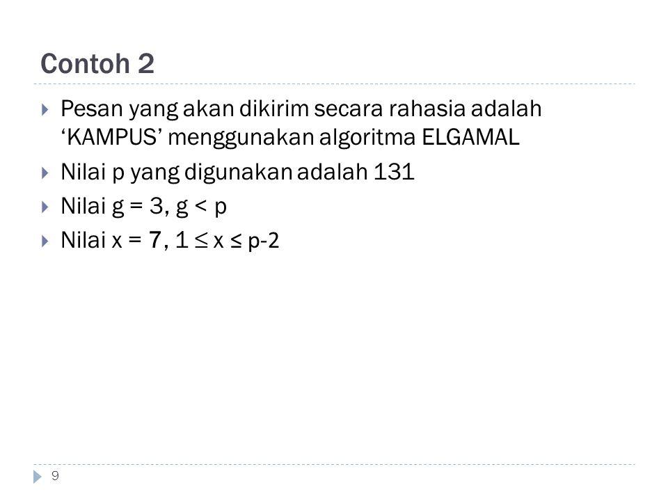 Contoh 2 Pesan yang akan dikirim secara rahasia adalah 'KAMPUS' menggunakan algoritma ELGAMAL. Nilai p yang digunakan adalah 131.