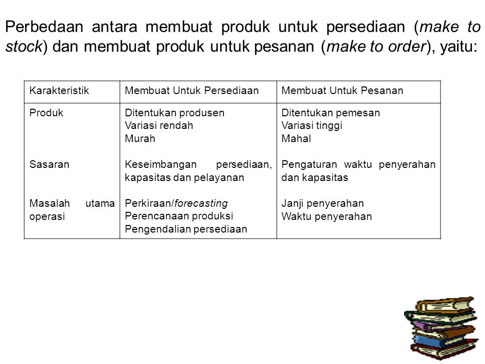 Perbedaan antara membuat produk untuk persediaan (make to stock) dan membuat produk untuk pesanan (make to order), yaitu: