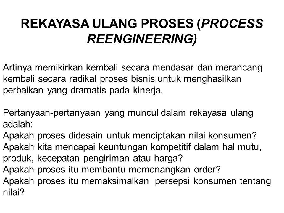 REKAYASA ULANG PROSES (PROCESS REENGINEERING)