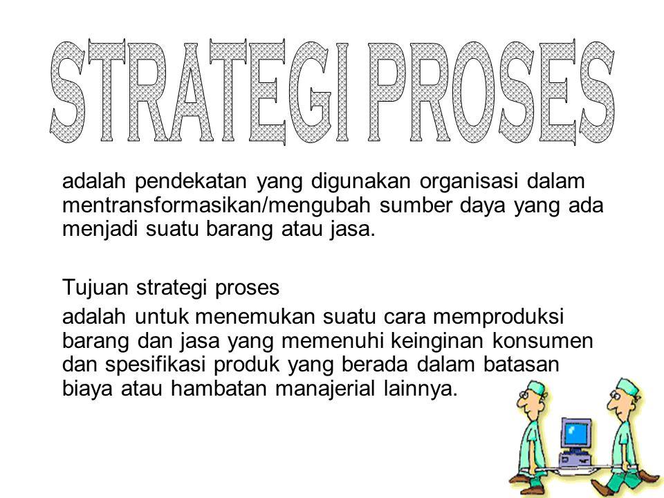 STRATEGI PROSES adalah pendekatan yang digunakan organisasi dalam mentransformasikan/mengubah sumber daya yang ada menjadi suatu barang atau jasa.