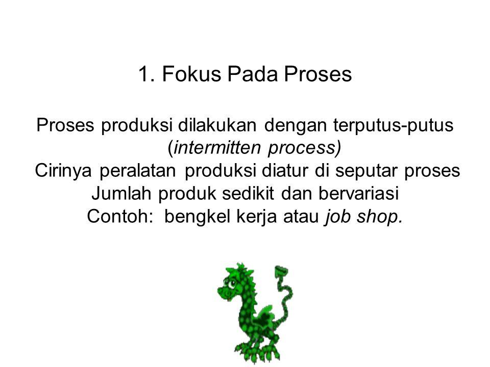 Fokus Pada Proses Proses produksi dilakukan dengan terputus-putus (intermitten process) Cirinya peralatan produksi diatur di seputar proses.