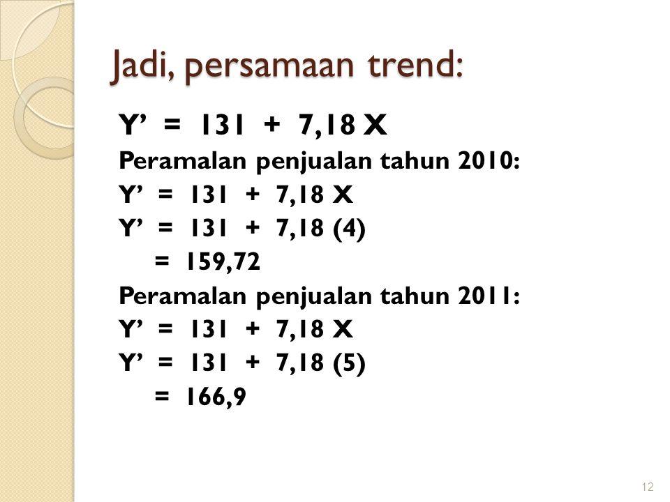 Jadi, persamaan trend: Y' = 131 + 7,18 X