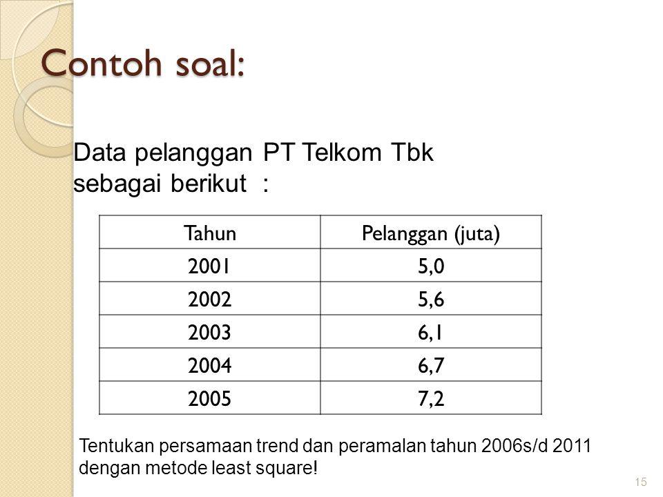 Contoh soal: Data pelanggan PT Telkom Tbk sebagai berikut : Tahun