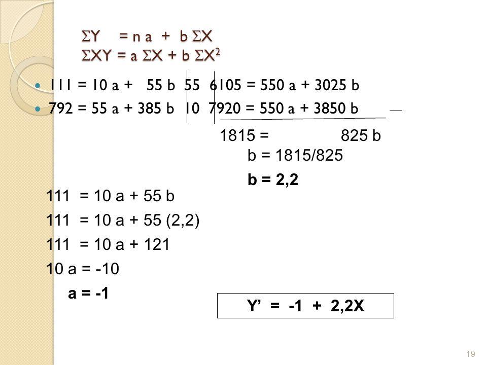 Y = n a + b X XY = a X + b X2