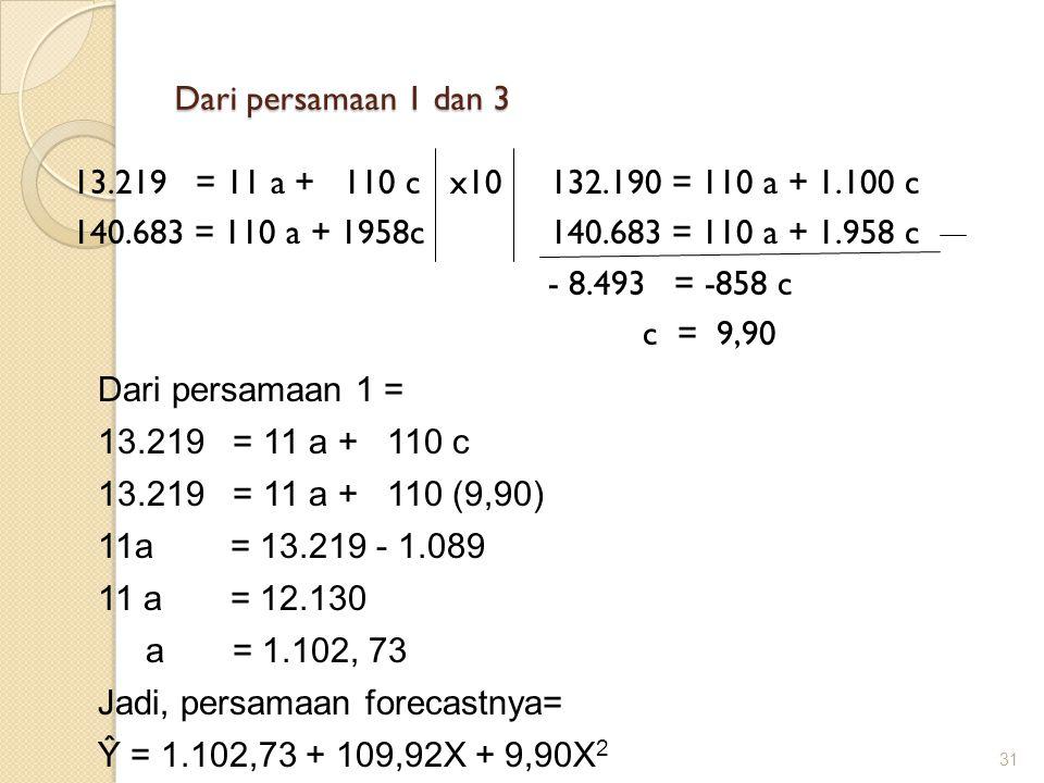 Dari persamaan 1 dan 3