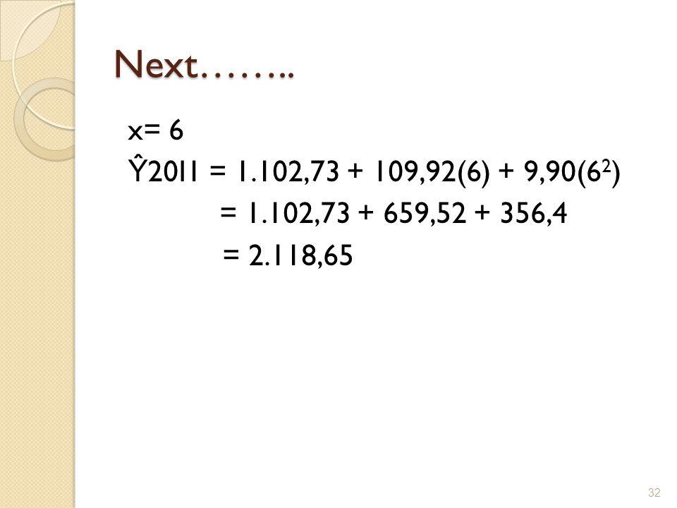 Next…….. x= 6 Ŷ20I1 = 1.102,73 + 109,92(6) + 9,90(62) = 1.102,73 + 659,52 + 356,4 = 2.118,65
