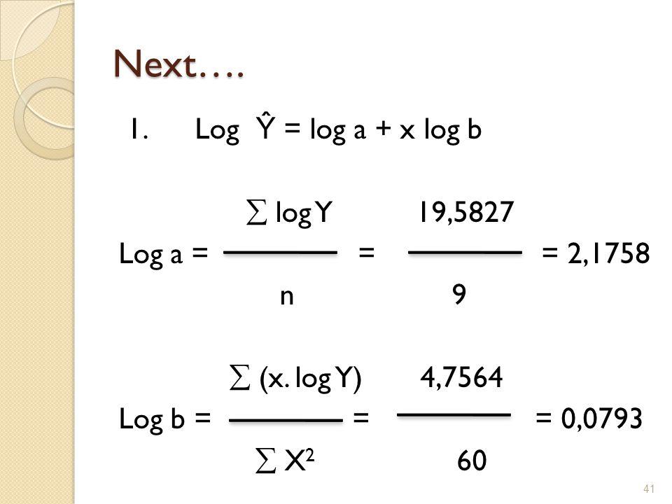 Next…. 1. Log Ŷ = log a + x log b  log Y 19,5827 Log a = = = 2,1758 n 9  (x.