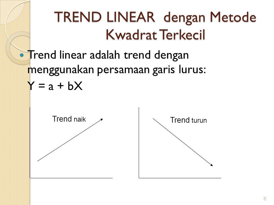 TREND LINEAR dengan Metode Kwadrat Terkecil