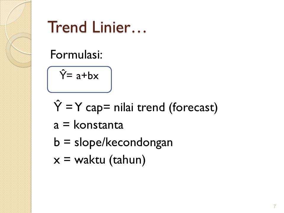 Trend Linier… Formulasi: Ŷ = Y cap= nilai trend (forecast) a = konstanta b = slope/kecondongan x = waktu (tahun)