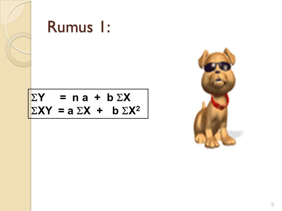 Rumus 1: Y = n a + b X XY = a X + b X2