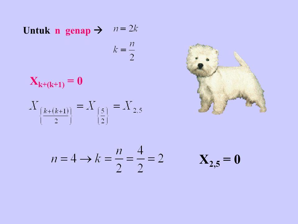 Untuk n genap  Xk+(k+1) = 0 X2,5 = 0