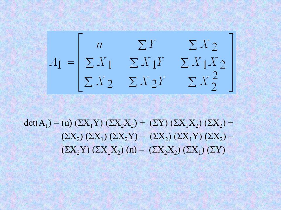 det(A1) = (n) (X1Y) (X2X2) + (Y) (X1X2) (X2) +