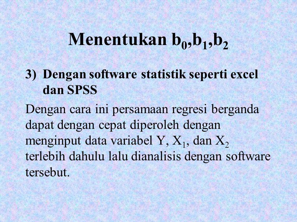 Menentukan b0,b1,b2 Dengan software statistik seperti excel dan SPSS