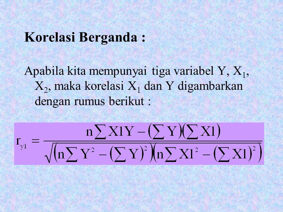 Korelasi Berganda : Apabila kita mempunyai tiga variabel Y, X1, X2, maka korelasi X1 dan Y digambarkan dengan rumus berikut :