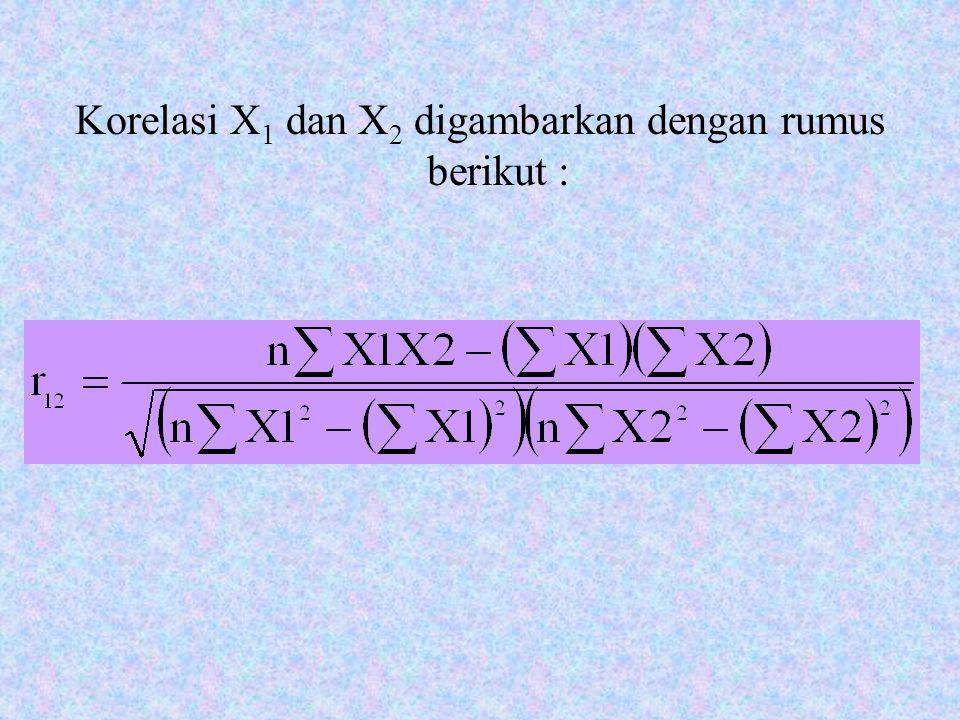 Korelasi X1 dan X2 digambarkan dengan rumus berikut :