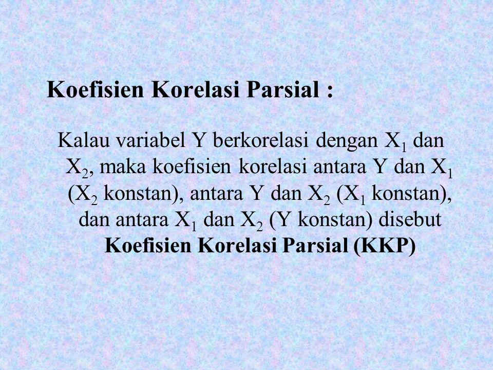 Koefisien Korelasi Parsial :