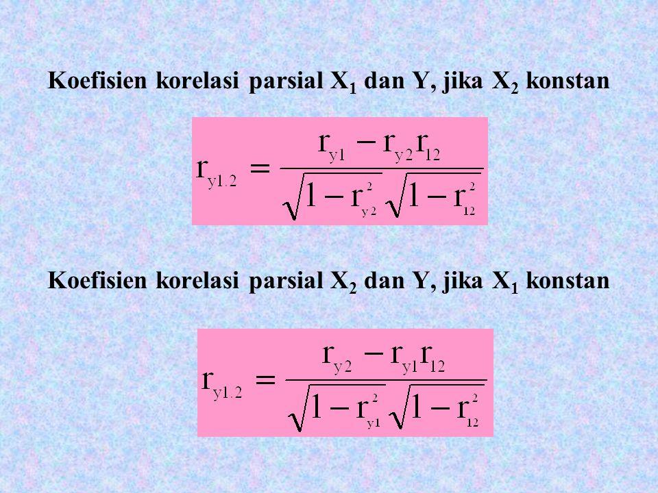 Koefisien korelasi parsial X1 dan Y, jika X2 konstan